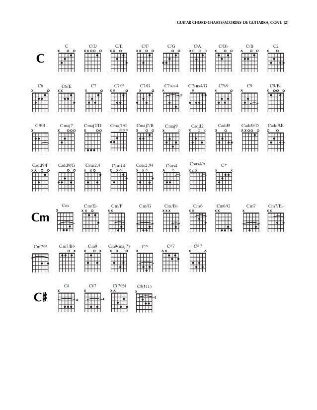 Guitar Chord Charts