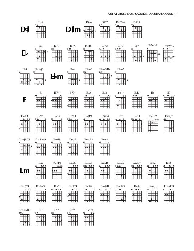 C B Guitar Chord Diagram Online Schematic Diagram