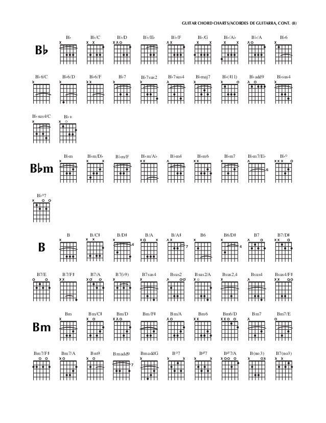 guitar chord chart b - Carnaval.jmsmusic.co