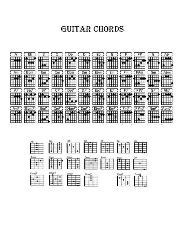 guitar-chords-1-638.jpg?cb=1371270277