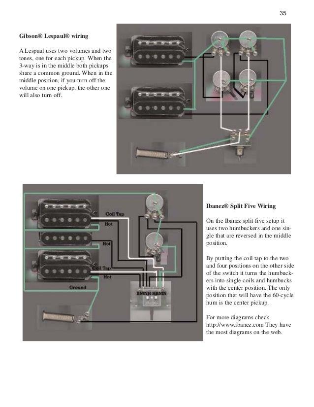 Guitar design – Ibanez Rg120 3-way Switch Wiring Diagram