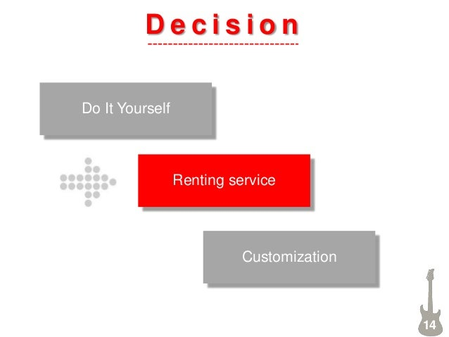 D e c i s i o n 14 Do It Yourself Customization Renting service