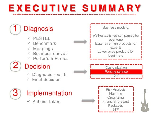E X E C U T I V E S U M M A R Y Diagnosis1 Decision2 Implementation3  PESTEL  Benchmark  Mappings  Business canvas  P...