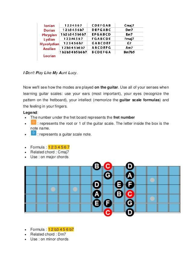 Guitar modes i vii
