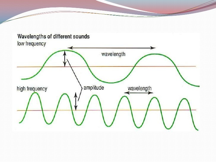 Acoustic Sound Waves : High pitch sound wave diagram connection