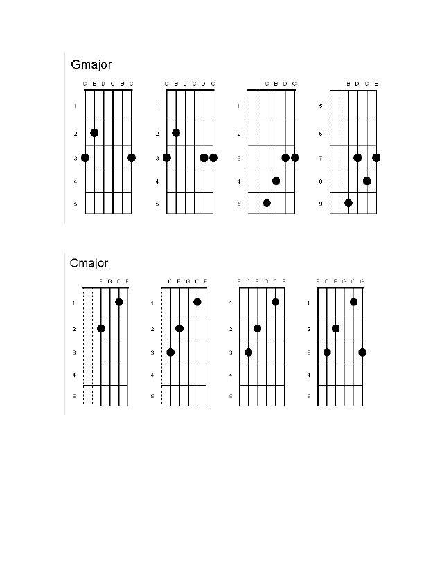 Guitar tab sheet hop am ebook bo hop am co ban cho cac giong