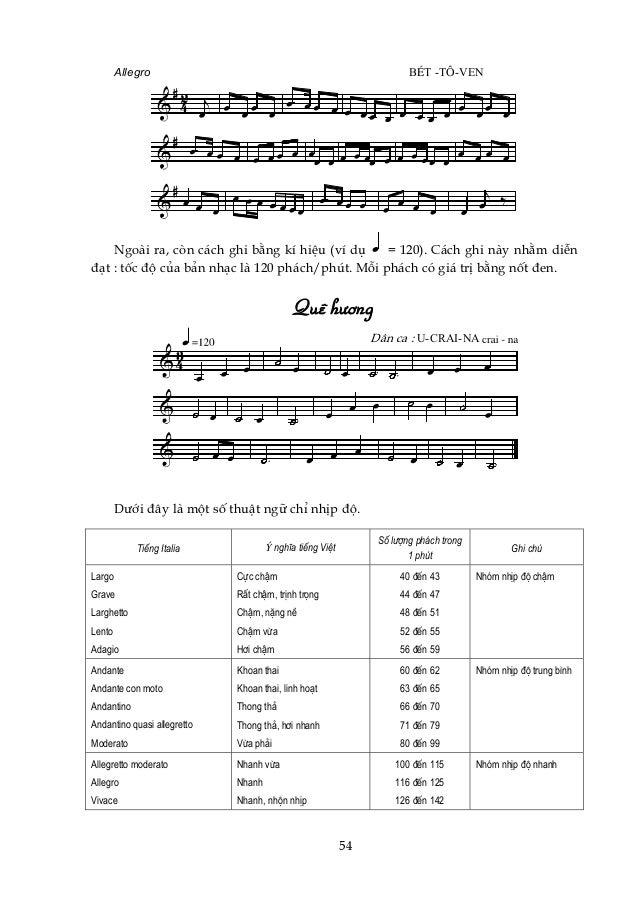 Allegro BÐt -T«-Ven Ngoμi ra, cßn c¸ch ghi b»ng kÝ hiÖu (vÝ dô = 120). C¸ch ghi nμy nh»m diÔn ®¹t : tèc ®é cña b¶n nh¹c lμ...