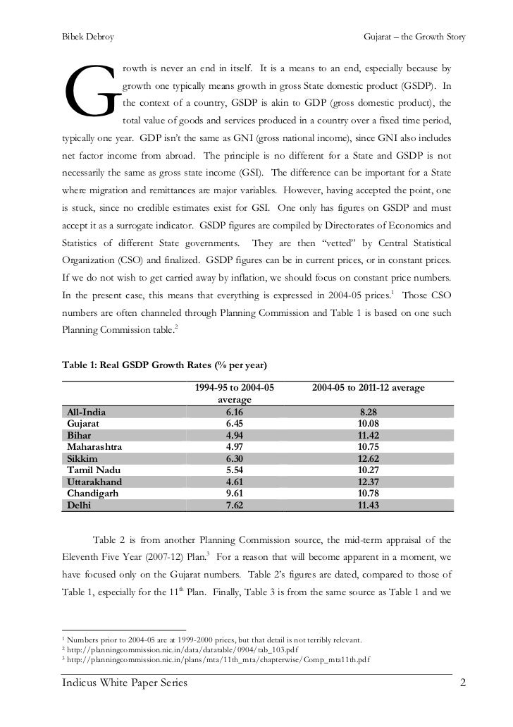 gross domestic product essay Read gross domestic product essays and research papers view and download complete sample gross domestic product essays.