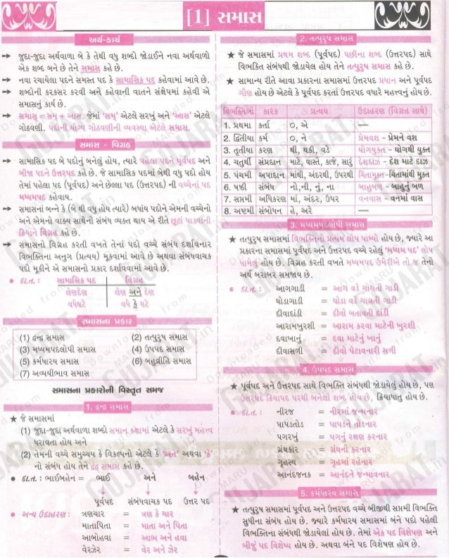 Gujarati grammer 4