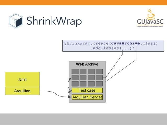 GUJavaSC - Unit Testing com Java EE