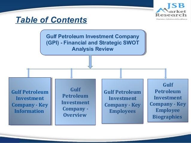 SWOT Analysis of British Petroleum