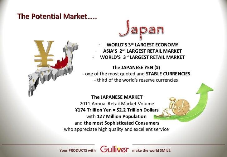 Gulliver general presentation ver 1-2 Slide 2