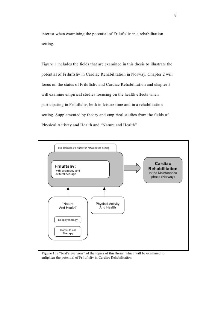 university of amsterdam thesis template