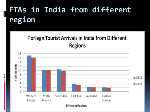 impacts of foreign tourism to india India: direct contribution of travel & tourism to gdp india:total contribution of travel & tourism to gdp 1 all values are in constant 2016 prices & exchange rates travel & tourism's contribution to gdp1 the direct contribution of travel & tourism to gdp in 2016 was inr4,8098bn (33% of gdp.