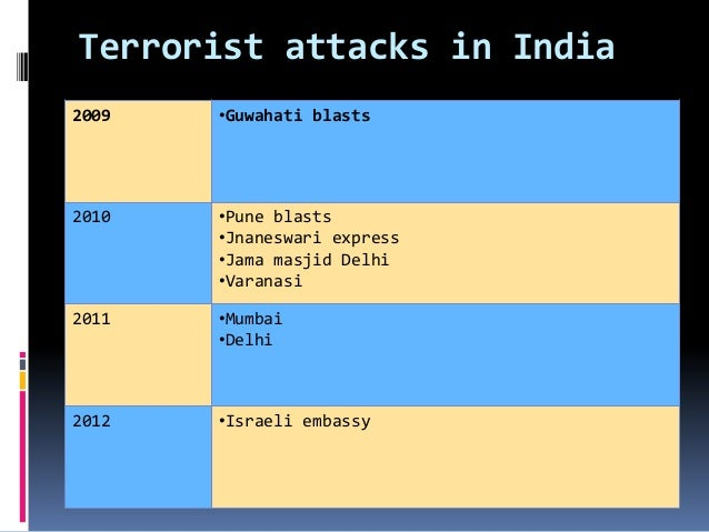 essay on terrorist attack in india Mumbai still feels scars of terrorist attack 26 nov 2013 last surviving  and has launched multiple strikes against india, including the 2001 attack on the indian.