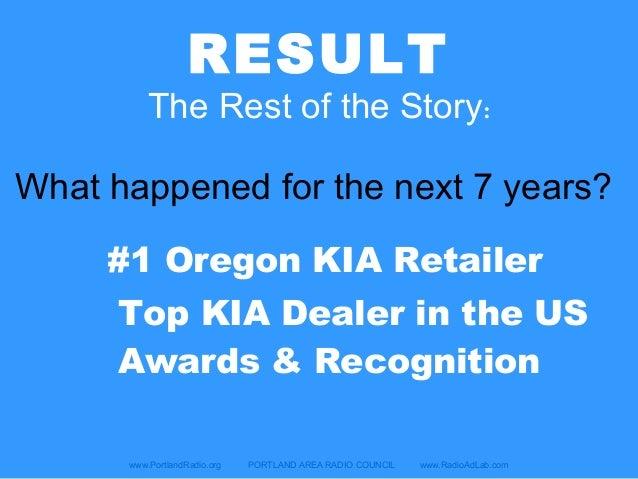 www.PortlandRadio.org PORTLAND AREA RADIO COUNCIL www.RadioAdLab.com What happened for the next 7 years? #1 Oregon KIA Ret...