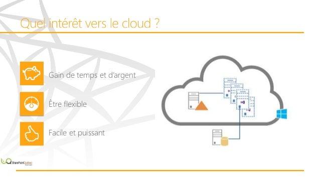 Création d'un template • Template OS : Windows Server • Non joint au domaine • Pré-Installation de SQL • Pré-Installation ...