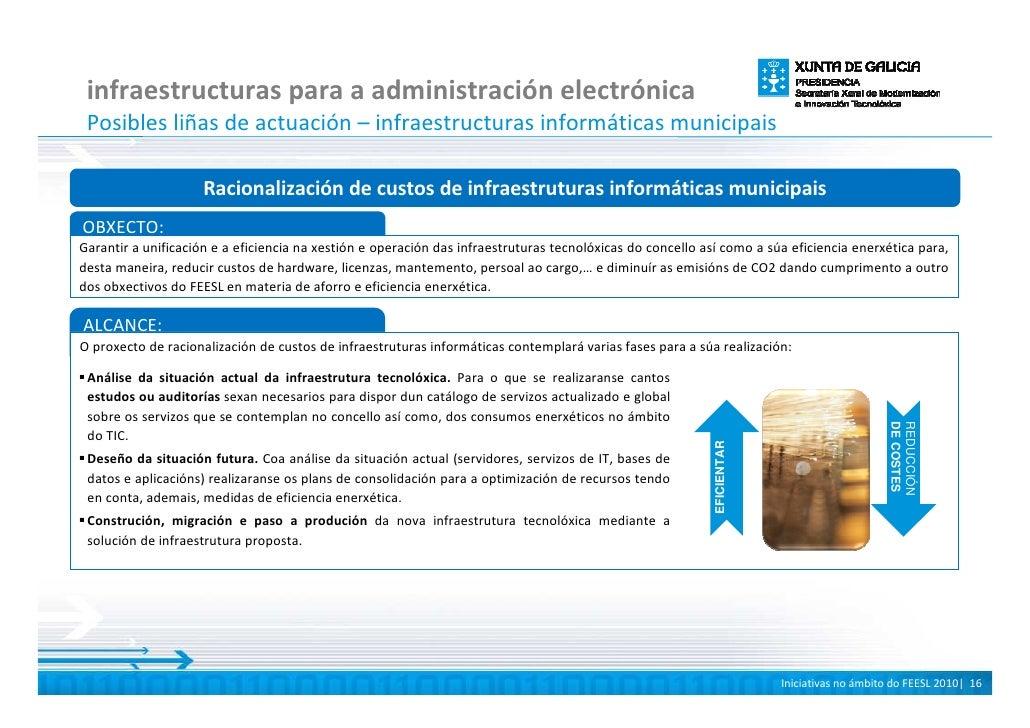 infraestructuras para a administración electrónica  Posibles liñas de actuación – infraestructuras informáticas municipais...