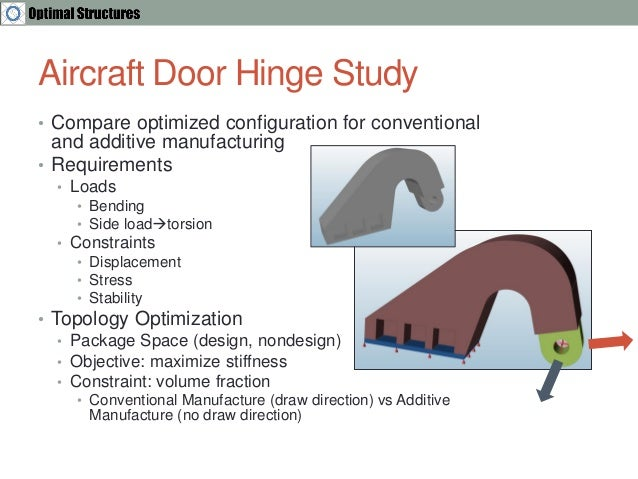 Structural Component Design Optimization For Additive