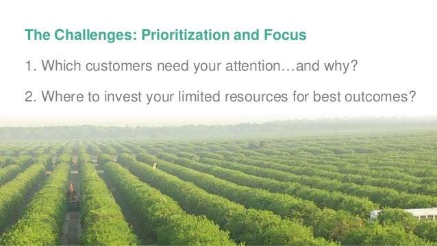 Portfolio Management is The Model for Customer Success Management