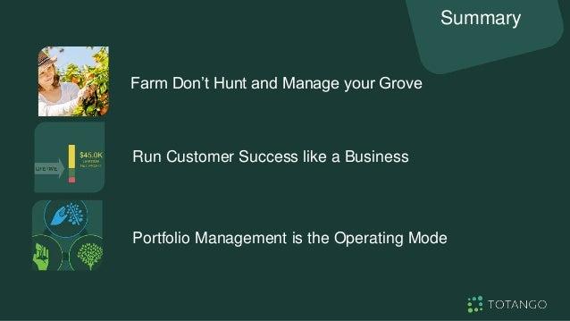 We've got a huge future ahead! Profitable Customer Success Model THANK YOU!