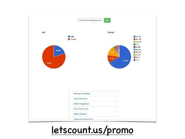 Сделайте короткую ссылку с успешной заявки, ведь там спрос уже подтвержден!