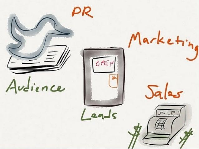 Lean Marketing for startups (бережливый маркетинг). Часть 1.