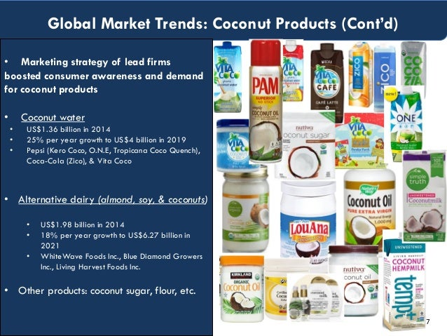 The Coconut Global Value Chain