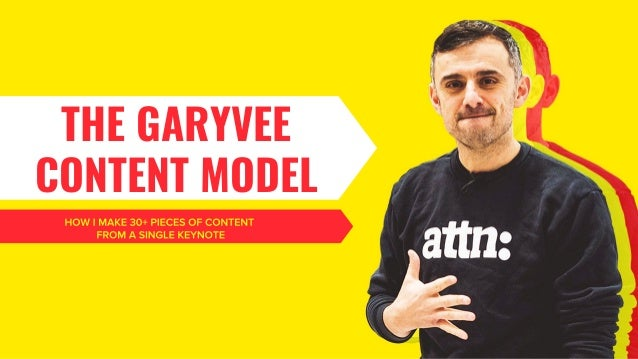 1 THE GARYVEE CONTENT MODEL HOW I MAKE 30+ PIECES OF CONTENT FROM A SINGLE KEYNOTE