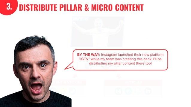 The GaryVee Content Model Slide 17