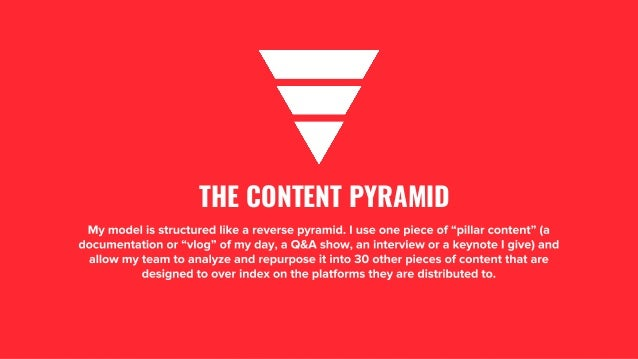 "1. THE CONTENT PYRAMID My model is structured like a reverse pyramid. I use one piece of ""pillar content"" (a documentation..."