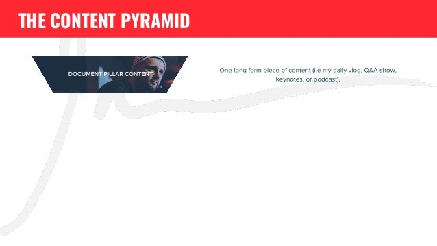 One long form piece of content (i.e my daily vlog, Q&A show, keynotes, or podcast). DOCUMENT PILLAR CONTENT THE CONTENT PY...