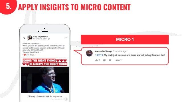 The GaryVee Content Model Slide 49