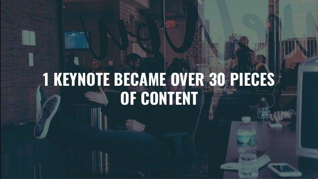 The GaryVee Content Model Slide 75