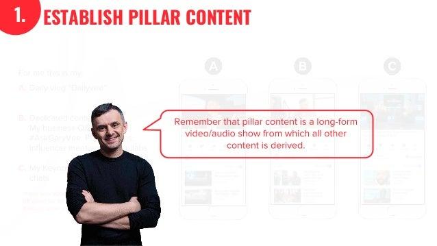 The GaryVee Content Model Slide 8