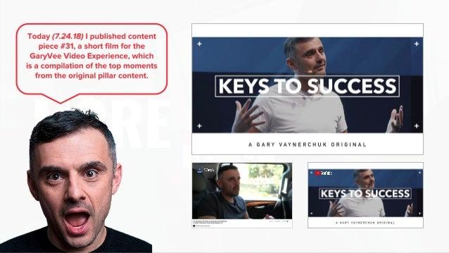 The GaryVee Content Model Slide 83