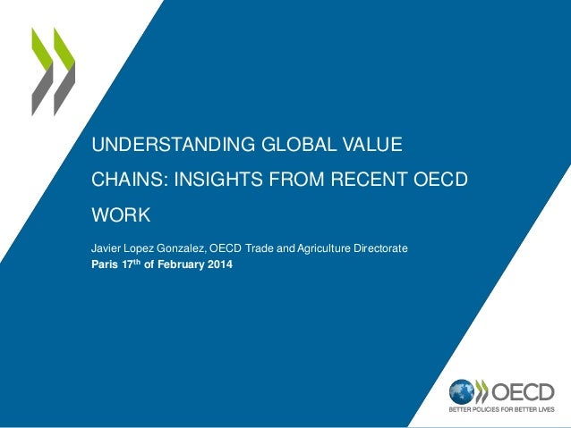 UNDERSTANDING GLOBAL VALUE CHAINS: INSIGHTS FROM RECENT OECD WORK Javier Lopez Gonzalez, OECD Trade and Agriculture Direct...