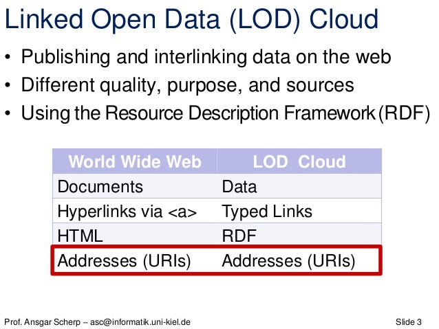 Mining and Managing Large-scale Linked Open Data Slide 3