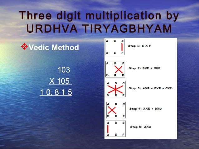 vedic mathematics multiplication We may call these basic multiplication facts to be remembered using these basic multiplication facts, we arrive at the values for the sum 10 (all other values of the multiplication table) using simple technique from vedic mathematics the method we follow, here, is very simple to understand and very easy to follow.