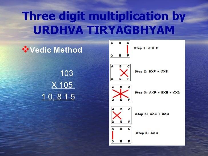 Vedic Mathematics Ppt