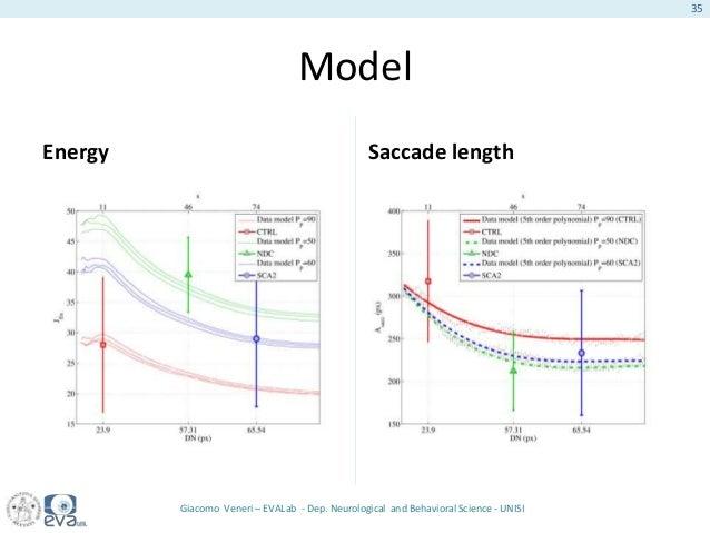 Average length phd dissertation