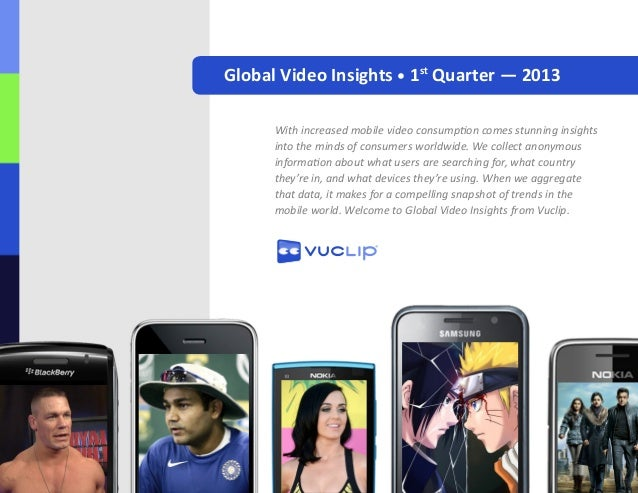 Global Video Insights • 1stQuarter — 2013With increased mobile video consumption comes stunning insightsinto the minds of ...