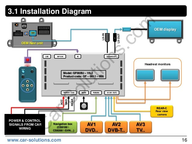 gvif video interface for opel manual ver6 2 en 16