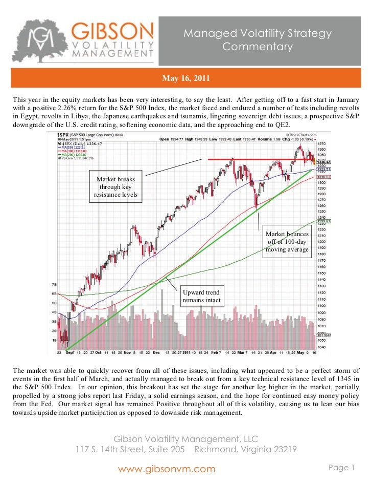 Managed Volatility Strategy                                                                Commentary                     ...