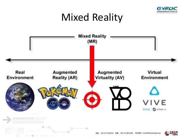 Gvrdc Beyond Vr Mixed Reality With Tango And Hololens