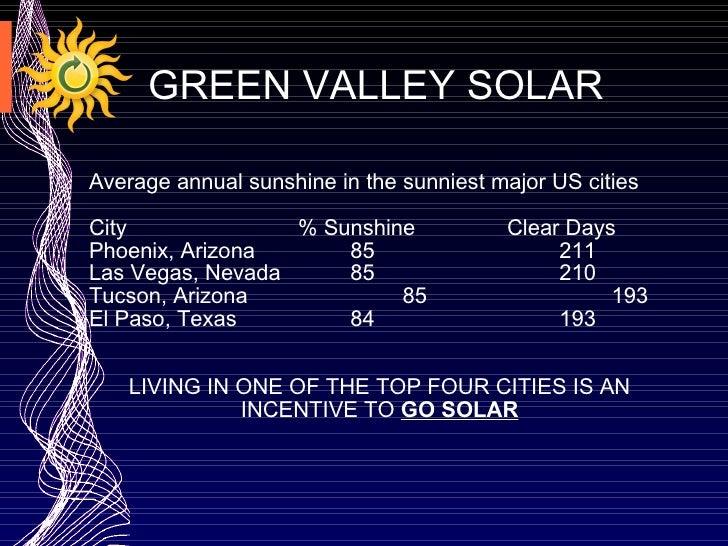 GREEN VALLEY SOLAR Average annual sunshine in the sunniest major US cities City  % Sunshine  Clear Days  Phoenix, Arizona ...