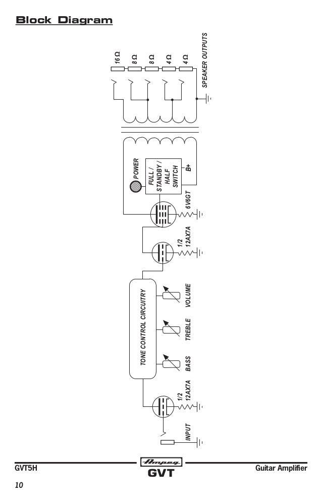 ampeg gvt5w 5w class a elektro gitar amfi kafas u0131 manual