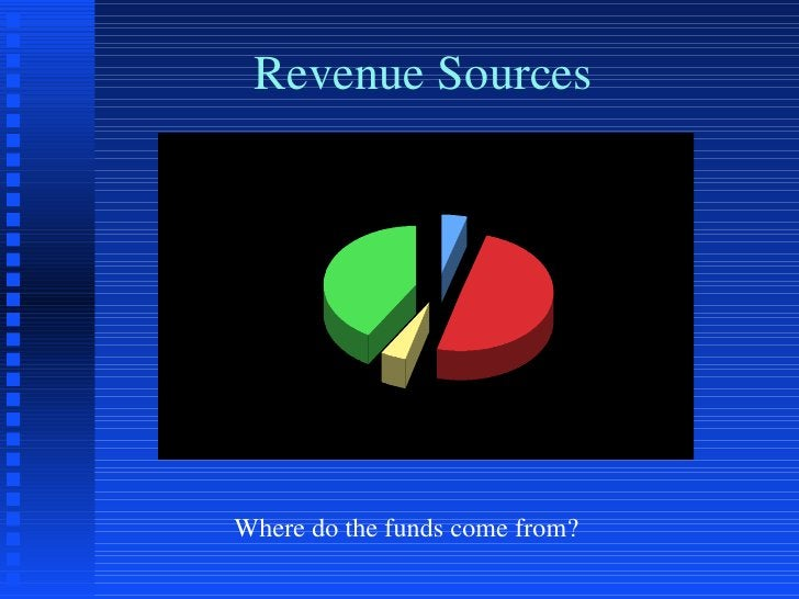 Revenue Sources Where do the funds come from?