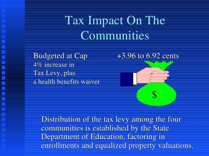 Tax Impact On The Communities <ul><li>Budgeted at Cap +3.96 to 6.92 cents </li></ul><ul><li>4% increase in </li></ul><ul><...