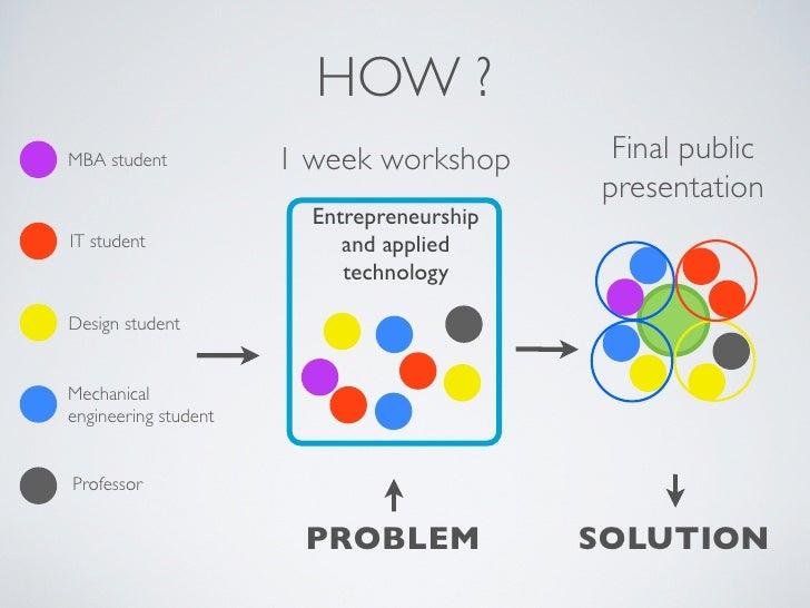 MBA510 Week 1 Concept Worksheet